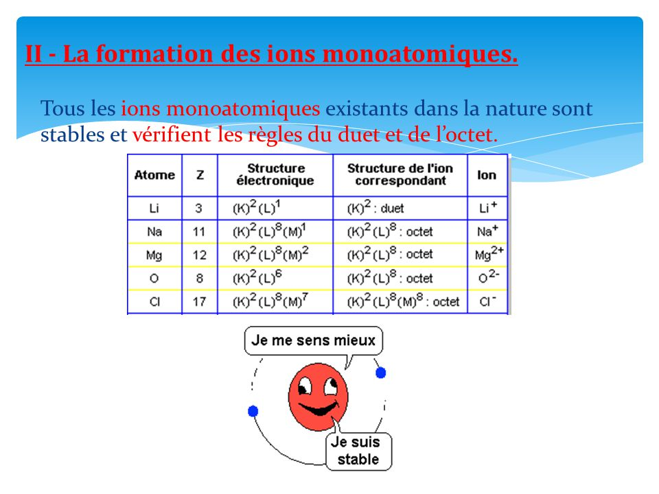 Tous les ions monoatomiques existants dans la nature sont stables et vérifient les règles du duet et de l'octet. II - La formation des ions monoatomiq