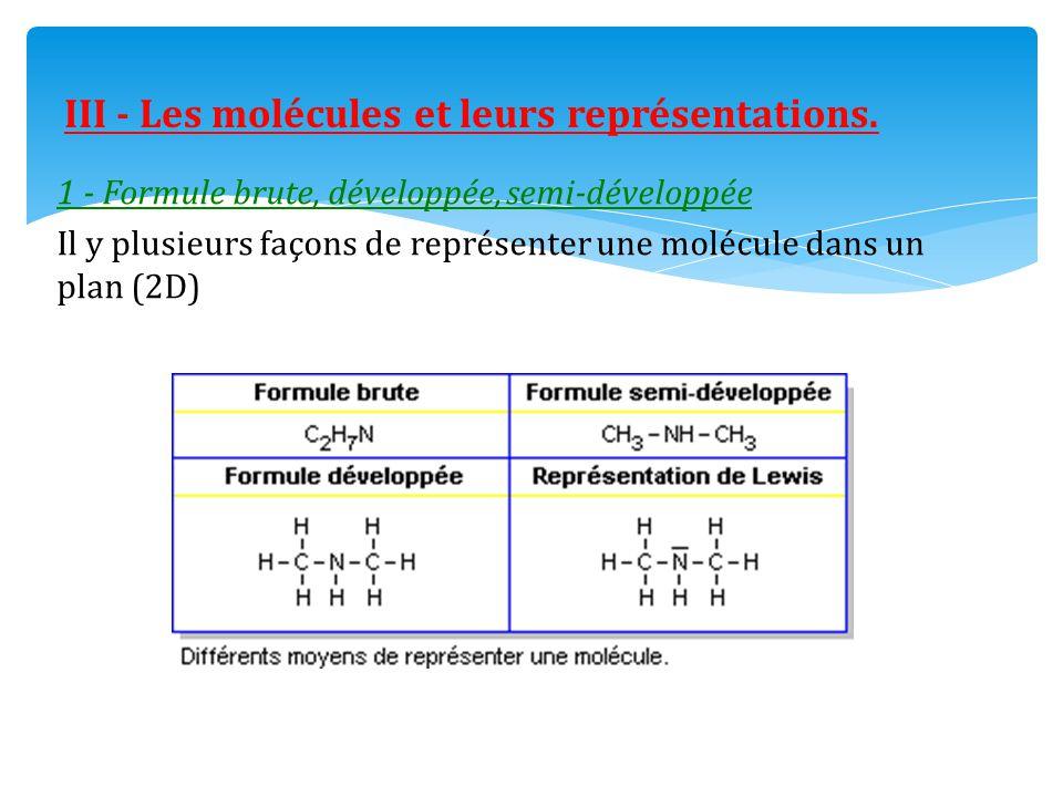 1 - Formule brute, développée, semi-développée Il y plusieurs façons de représenter une molécule dans un plan (2D) III - Les molécules et leurs représ