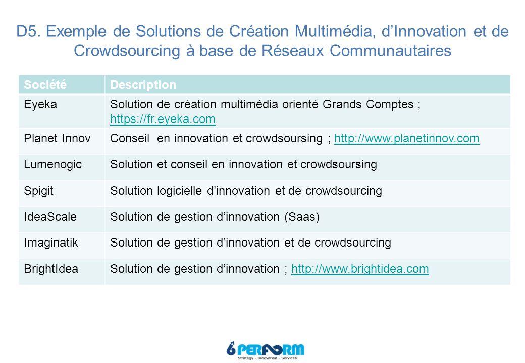 D5. Exemple de Solutions de Création Multimédia, d'Innovation et de Crowdsourcing à base de Réseaux Communautaires SociétéDescription EyekaSolution de