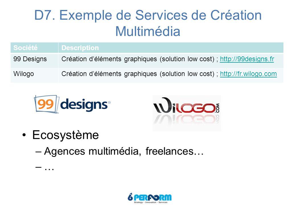 D7. Exemple de Services de Création Multimédia SociétéDescription 99 DesignsCréation d'éléments graphiques (solution low cost) ; http://99designs.frht