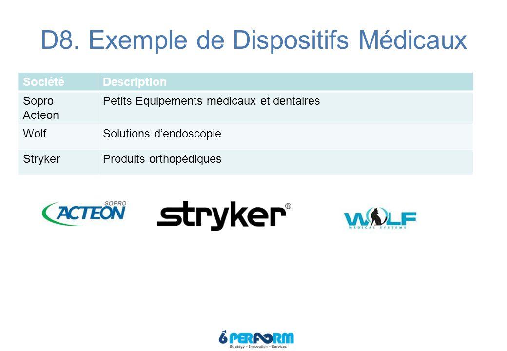 D8. Exemple de Dispositifs Médicaux SociétéDescription Sopro Acteon Petits Equipements médicaux et dentaires WolfSolutions d'endoscopie StrykerProduit
