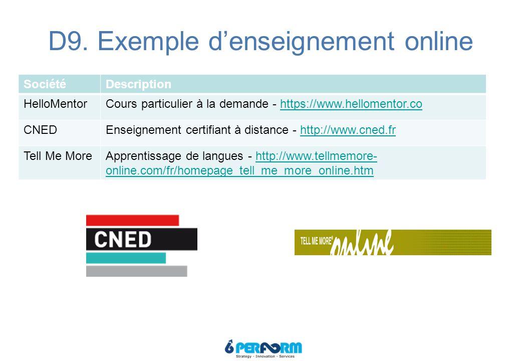D9. Exemple d'enseignement online SociétéDescription HelloMentorCours particulier à la demande - https://www.hellomentor.cohttps://www.hellomentor.co