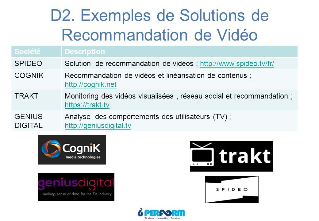D2. Exemples de Solutions de Recommandation de Vidéo SociétéDescription SPIDEOSolution de recommandation de vidéos ; http://www.spideo.tv/fr/http://ww