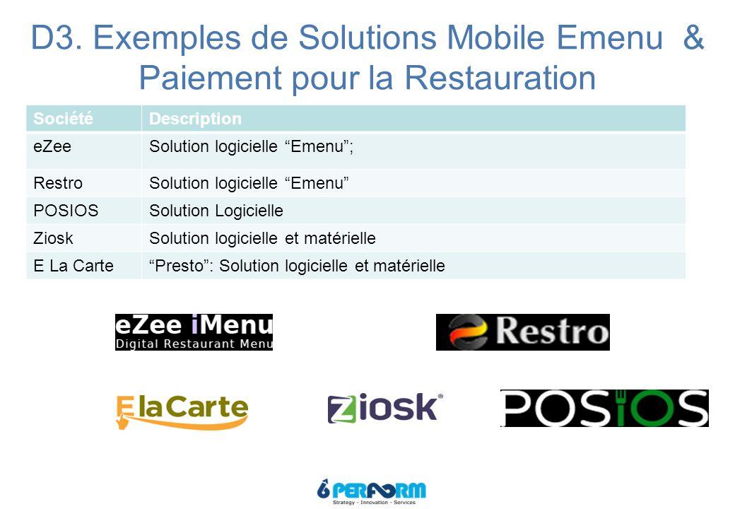 Environnement & Ecosystème pour la Solution Emenu et Paiement Environnement –Point Of Sales (POS) –Mobile Payment Ecosystème –Ingenico iSMP –Square (solution de paiement mobile) –Paypal –NCR Aloha…