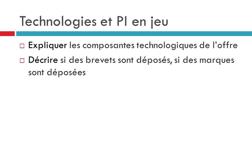 Technologies et PI en jeu  Expliquer les composantes technologiques de l'offre  Décrire si des brevets sont déposés, si des marques sont déposées