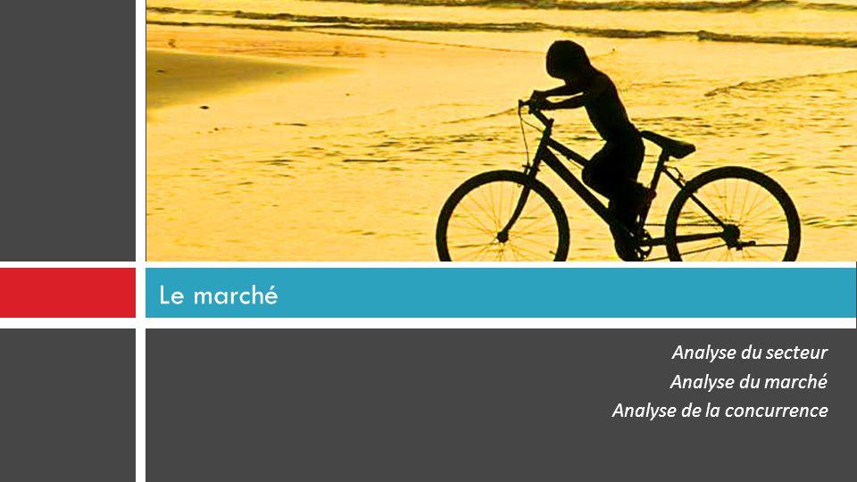 Analyse du secteur Analyse du marché Analyse de la concurrence Le marché