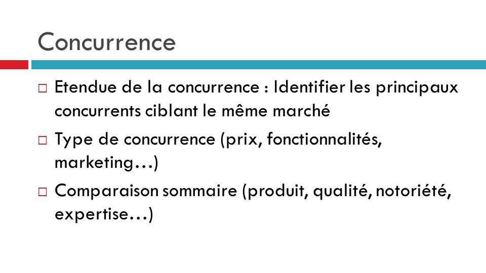 Concurrence  Etendue de la concurrence : Identifier les principaux concurrents ciblant le même marché  Type de concurrence (prix, fonctionnalités, m