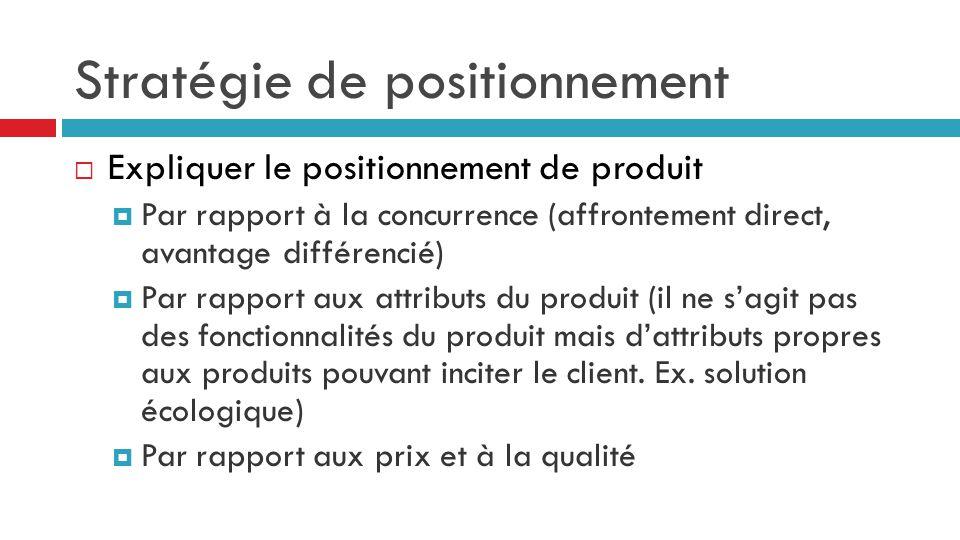 Stratégie de positionnement  Expliquer le positionnement de produit  Par rapport à la concurrence (affrontement direct, avantage différencié)  Par
