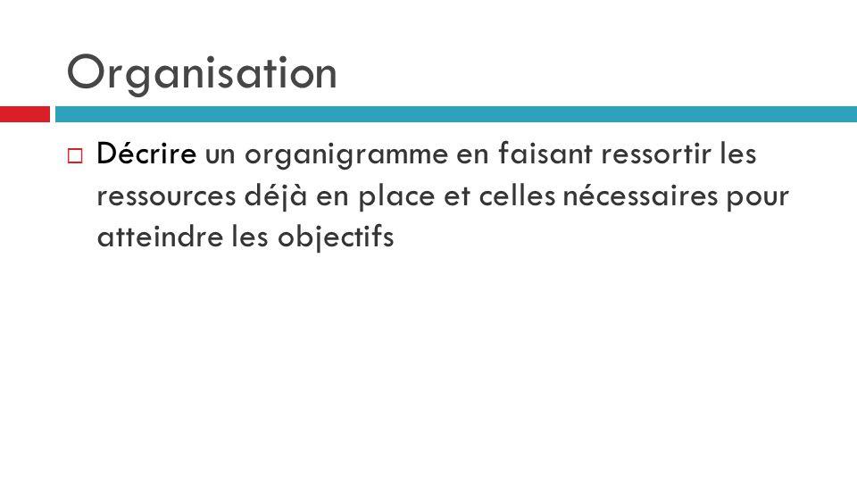 Organisation  Décrire un organigramme en faisant ressortir les ressources déjà en place et celles nécessaires pour atteindre les objectifs