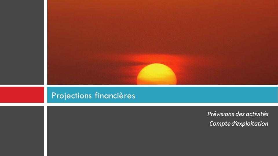 Prévisions des activités Compte d'exploitation Projections financières