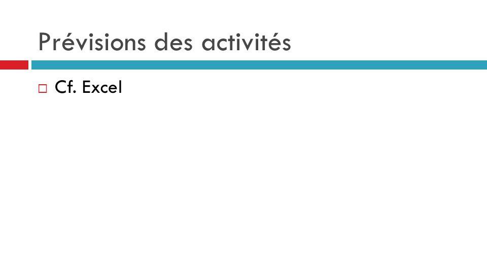 Prévisions des activités  Cf. Excel