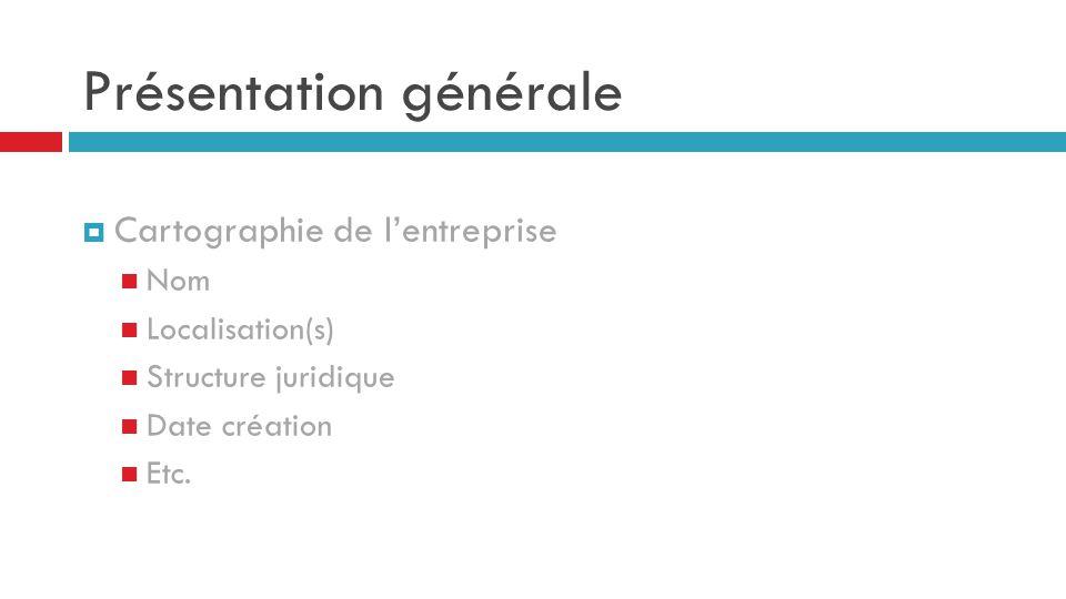Présentation générale  Cartographie de l'entreprise Nom Localisation(s) Structure juridique Date création Etc.