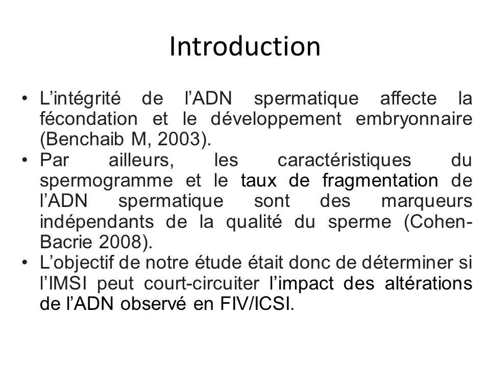 Introduction L'intégrité de l'ADN spermatique affecte la fécondation et le développement embryonnaire (Benchaib M, 2003). Par ailleurs, les caractéris