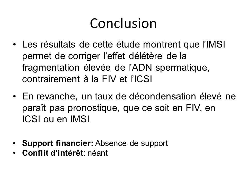 Conclusion Les résultats de cette étude montrent que l'IMSI permet de corriger l'effet délétère de la fragmentation élevée de l'ADN spermatique, contr