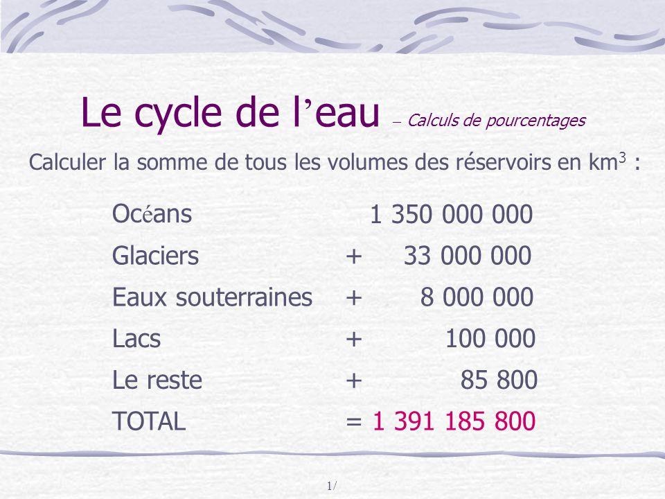 1/ Le cycle de l ' eau – Calculs de pourcentages Calculer la somme de tous les volumes des réservoirs en km 3 : Oc é ans 1 350 000 000 Glaciers+ 33 000 000 Eaux souterraines+ 8 000 000 Lacs+ 100 000 Le reste+ 85 800 TOTAL= 1 391 185 800