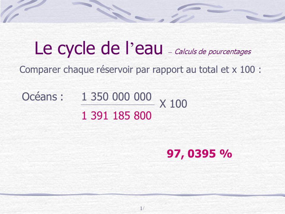 1/ Le cycle de l ' eau – Calculs de pourcentages Comparer chaque réservoir par rapport au total et x 100 : Océans : 1 350 000 000 1 391 185 800 X 100 97, 0395 %
