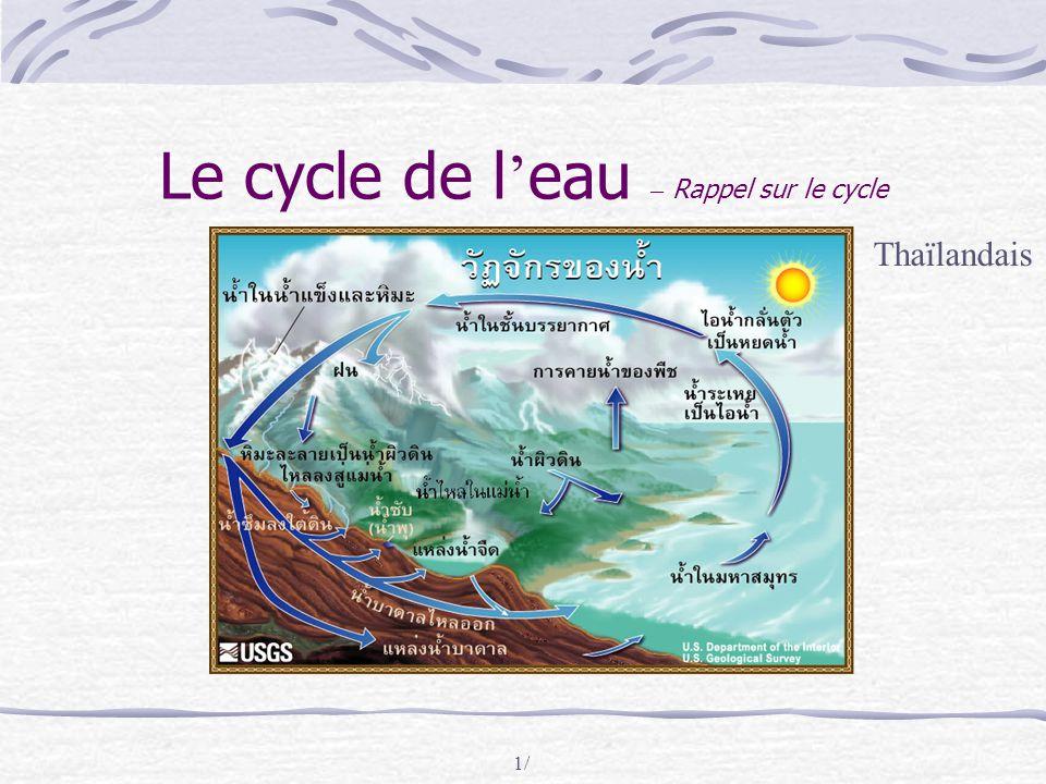 1/ Le cycle de l ' eau – Rappel sur le cycle Thaïlandais