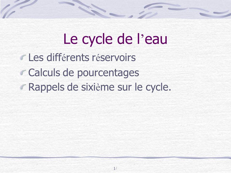1/ Le cycle de l ' eau Les diff é rents r é servoirs Calculs de pourcentages Rappels de sixi è me sur le cycle.