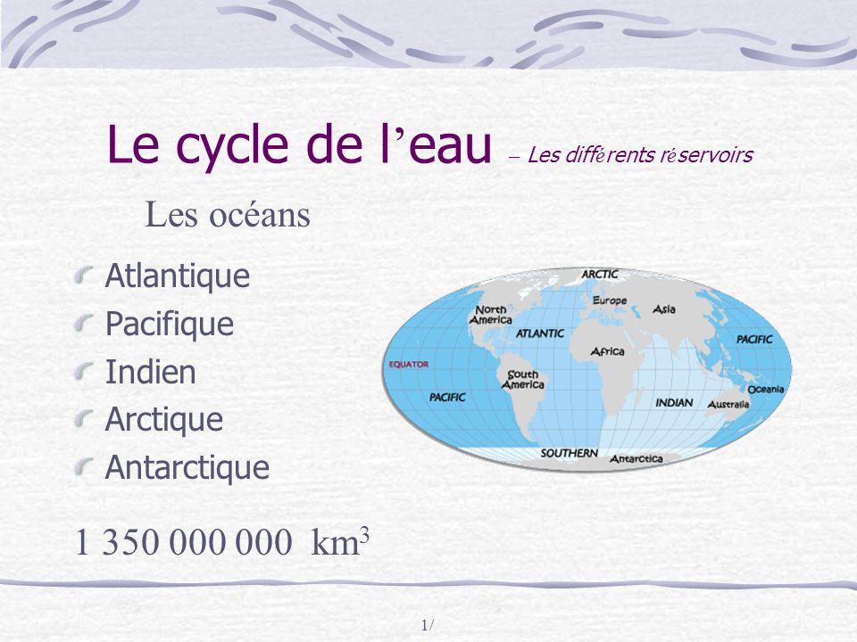 1/ Le cycle de l ' eau – Les diff é rents r é servoirs Atlantique Pacifique Indien Arctique Antarctique Les océans 1 350 000 000 km 3