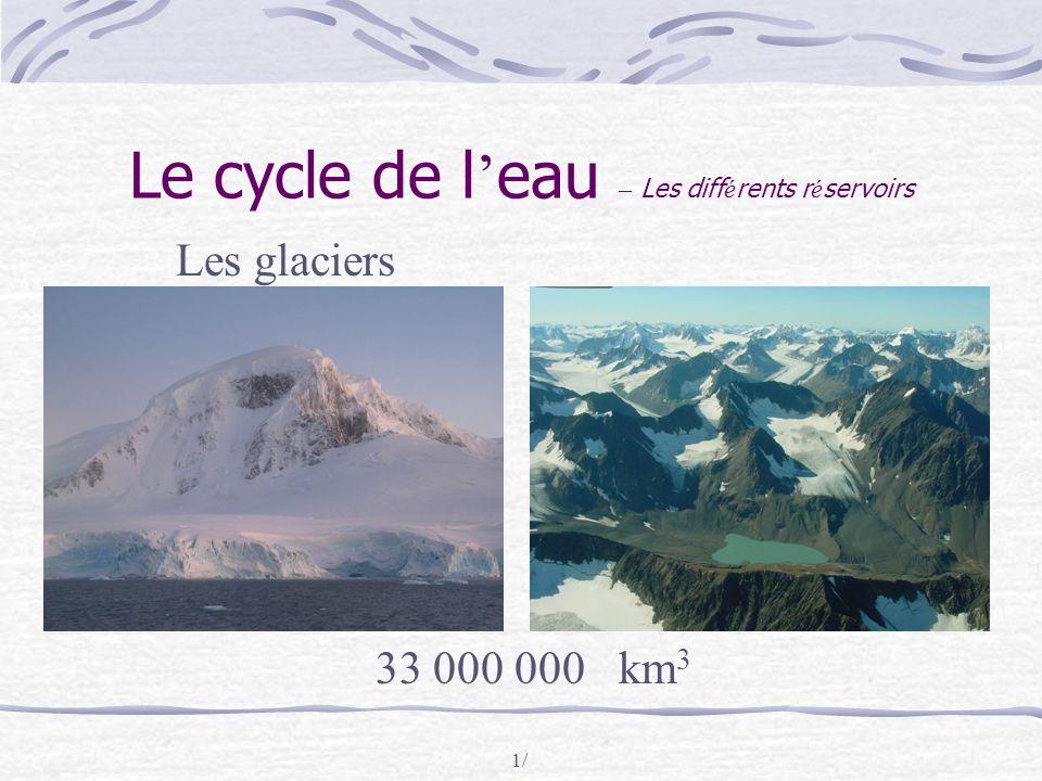 1/ Le cycle de l ' eau – Les diff é rents r é servoirs Les glaciers 33 000 000 km 3