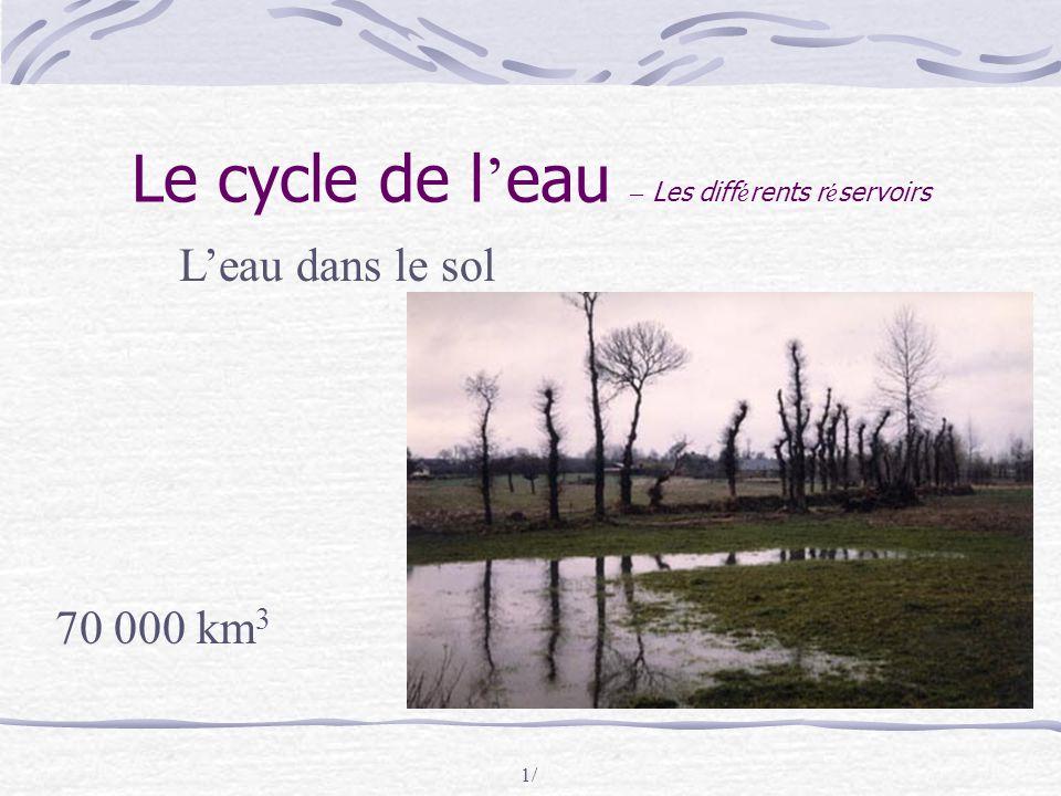 1/ Le cycle de l ' eau – Les diff é rents r é servoirs L'eau dans le sol 70 000 km 3