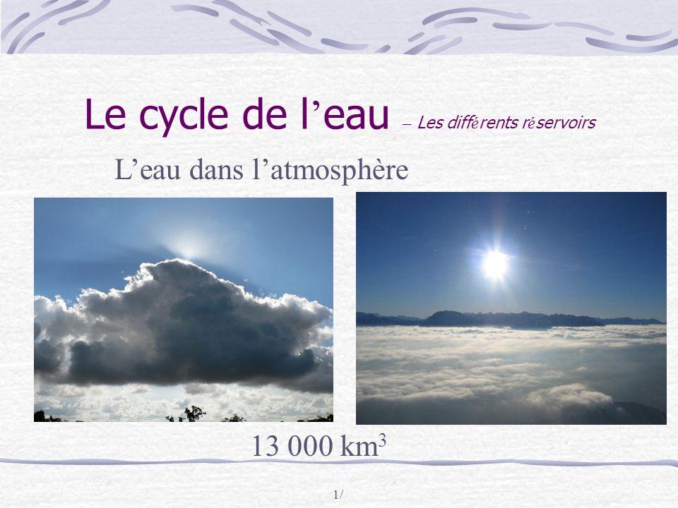 1/ Le cycle de l ' eau – Les diff é rents r é servoirs L'eau dans l'atmosphère 13 000 km 3
