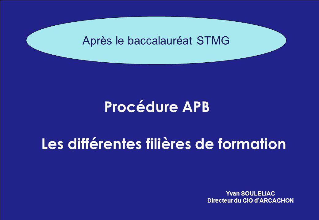 Procédure APB Yvan SOULELIAC Directeur du CIO d'ARCACHON Après le baccalauréat STMG Les différentes filières de formation