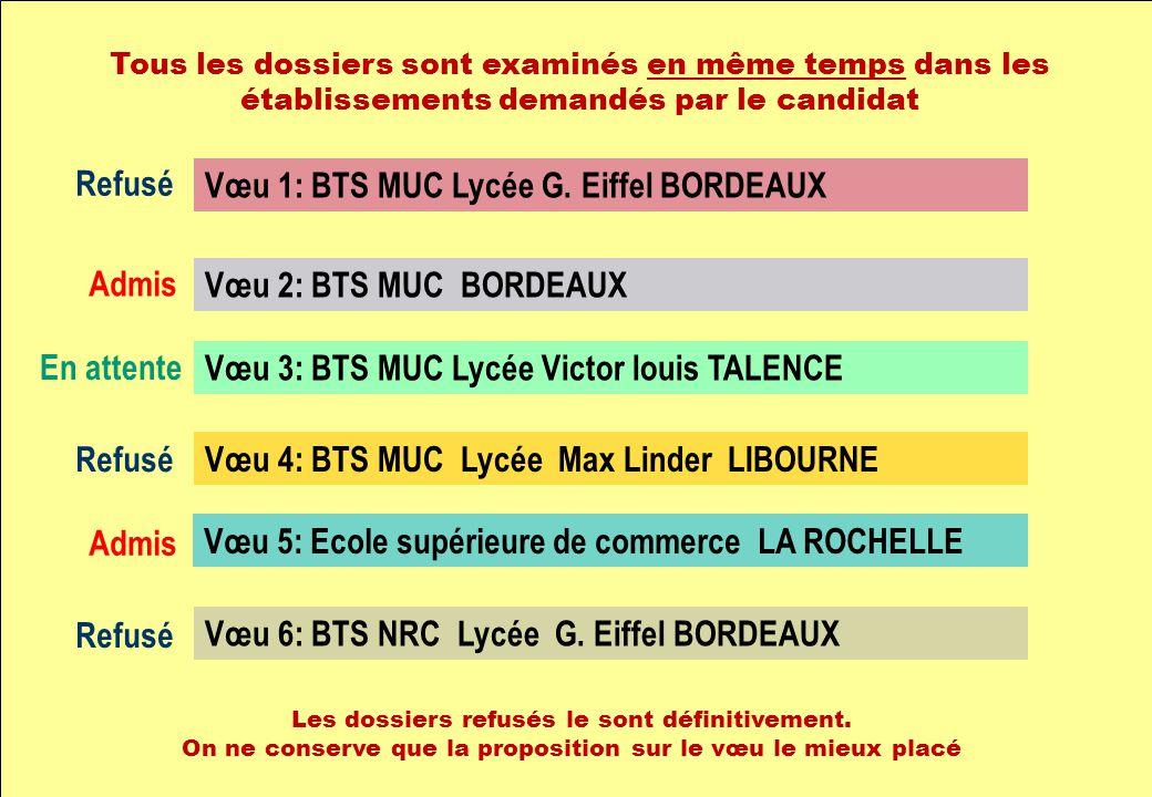 Vœu 1: BTS MUC Lycée G. Eiffel BORDEAUX Vœu 2: BTS MUC BORDEAUX Vœu 3: BTS MUC Lycée Victor louis TALENCE Vœu 4: BTS MUC Lycée Max Linder LIBOURNE Vœu