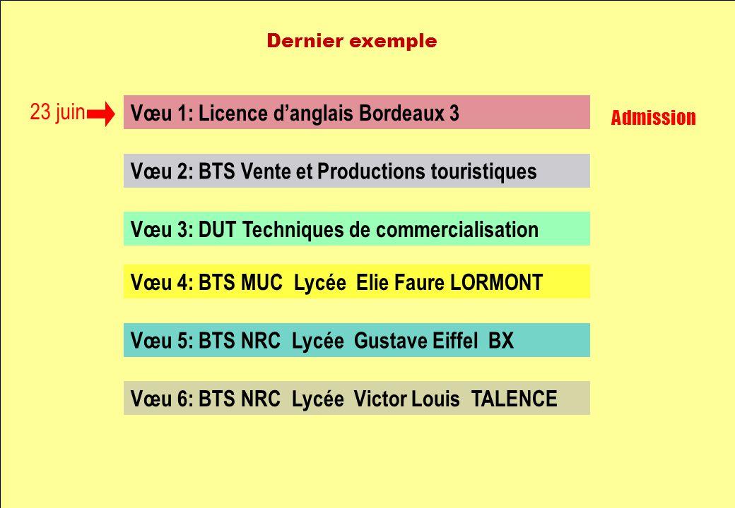 Vœu 1: Licence d'anglais Bordeaux 3 Vœu 2: BTS Vente et Productions touristiques Vœu 3: DUT Techniques de commercialisation Vœu 4: BTS MUC Lycée Elie