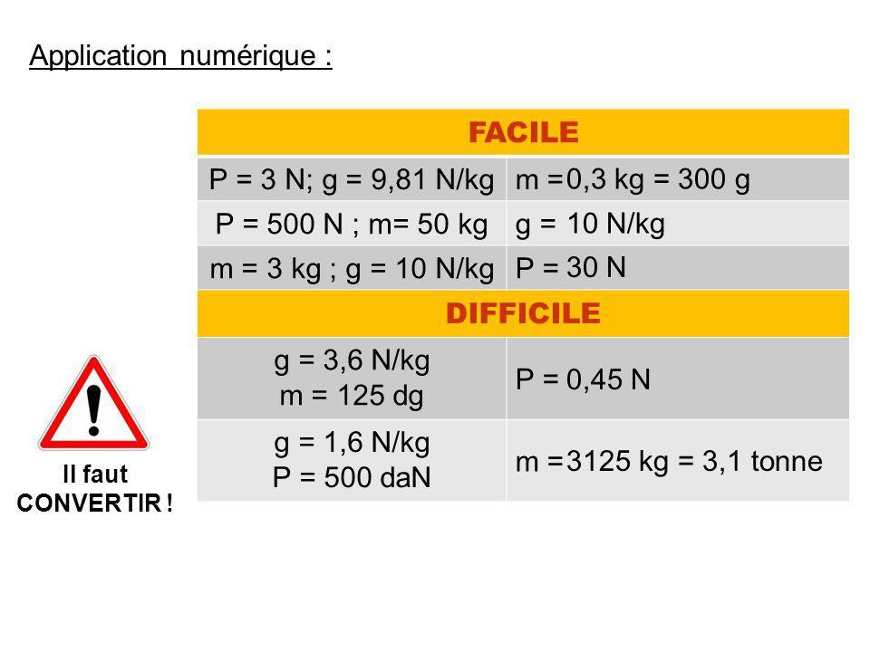 FACILE P = 3 N; g = 9,81 N/kgm = P = 500 N ; m= 50 kgg = m = 3 kg ; g = 10 N/kgP = DIFFICILE g = 3,6 N/kg m = 125 dg P = g = 1,6 N/kg P = 500 daN m =