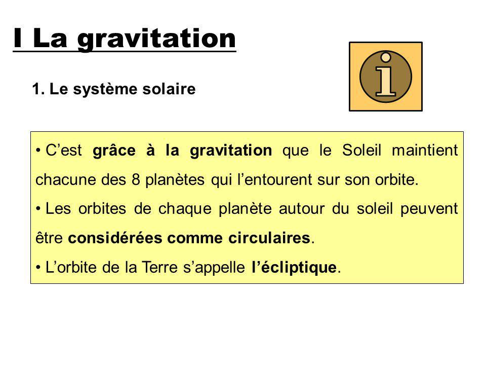 I La gravitation 1. Le système solaire C'est grâce à la gravitation que le Soleil maintient chacune des 8 planètes qui l'entourent sur son orbite. Les