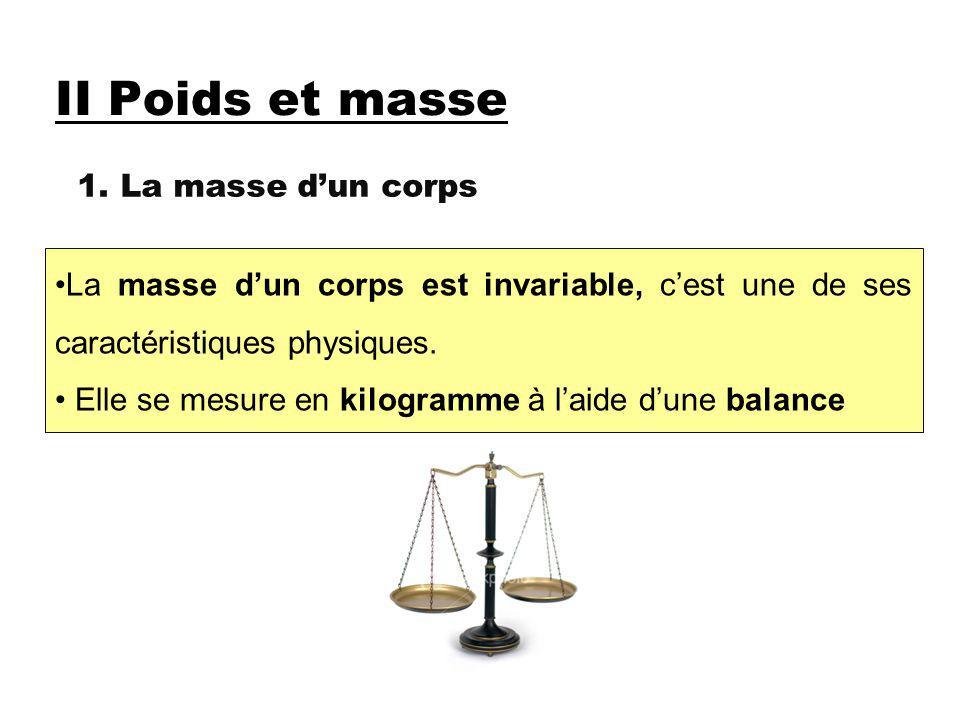 II Poids et masse 1. La masse d'un corps La masse d'un corps est invariable, c'est une de ses caractéristiques physiques. Elle se mesure en kilogramme
