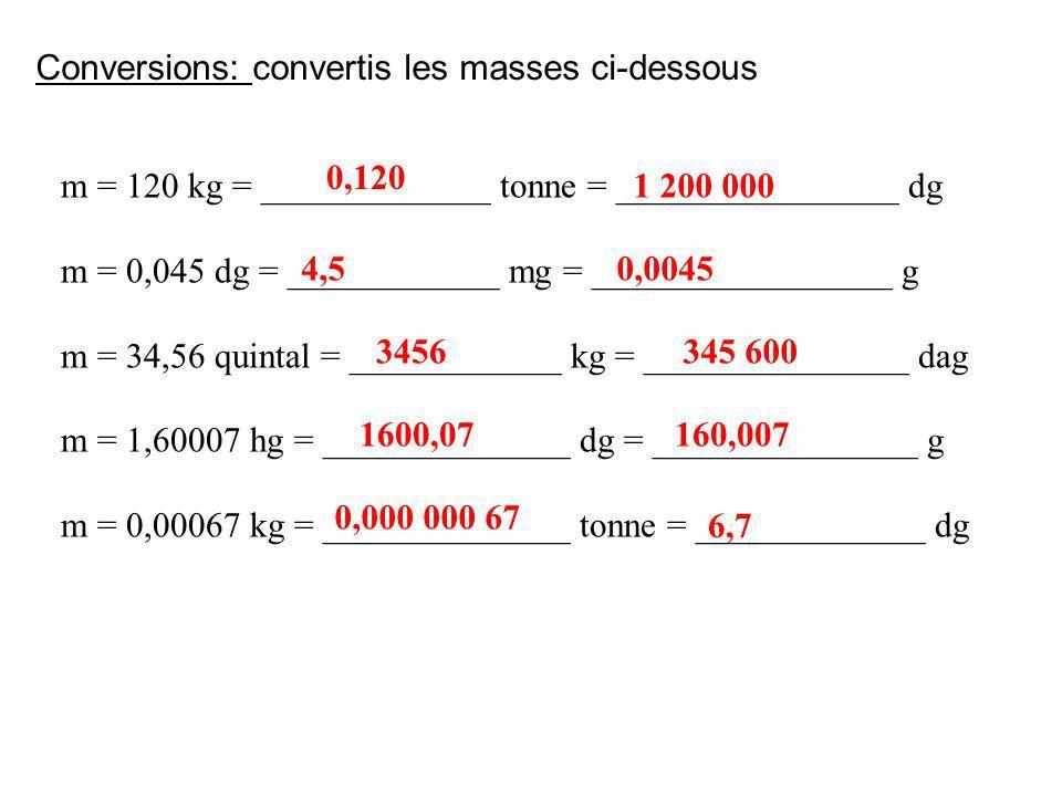 Conversions: convertis les masses ci-dessous m = 120 kg = _____________ tonne = ________________ dg m = 0,045 dg = ____________ mg = _________________