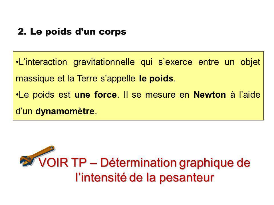 3. Relation poids-masse Newton (N) kgN/kg Isaac Newton 1642-1727 Physicien Anglais
