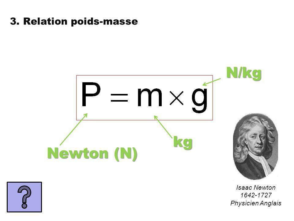 g cte de la pesanteur g est une constante appelée intensité de la pesanteur, elle est caractéristique de la planète étudiée (et dépend de sa masse) Sur Terre g vaut environ 9,81 N/kg g varie avec la latitude et l'altitude