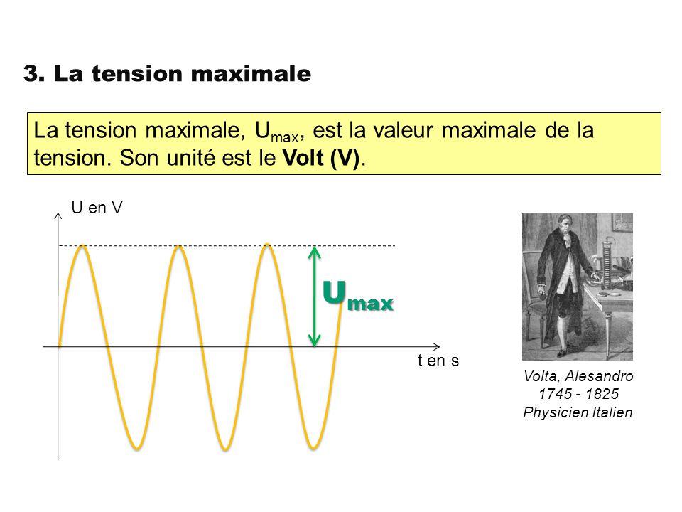 3. La tension maximale La tension maximale, U max, est la valeur maximale de la tension. Son unité est le Volt (V). U en V t en s Volta, Alesandro 174