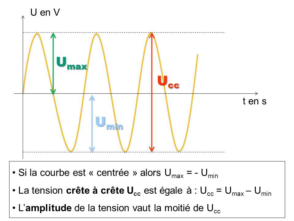 Umin et Ucc U en V t en s U max U min U cc Si la courbe est « centrée » alors U max = - U min La tension crête à crête U cc est égale à : U cc = U max