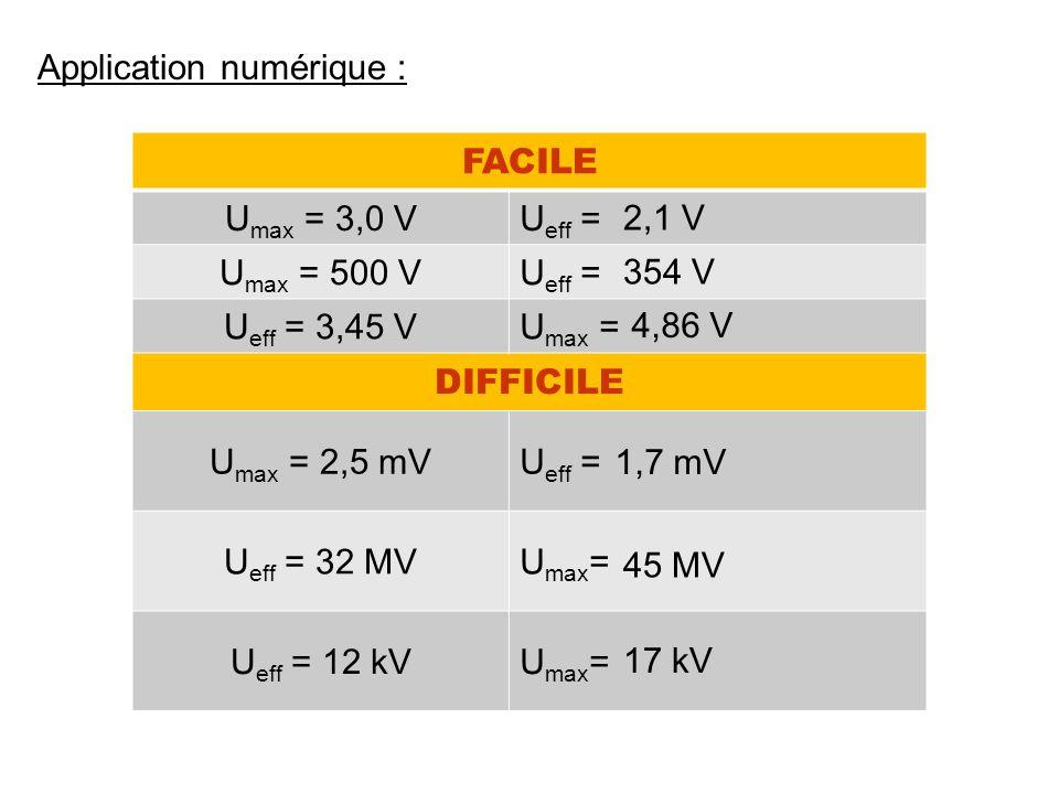 FACILE U max = 3,0 VU eff = U max = 500 VU eff = U eff = 3,45 VU max = DIFFICILE U max = 2,5 mVU eff = U eff = 32 MVU max = U eff = 12 kVU max = Appli