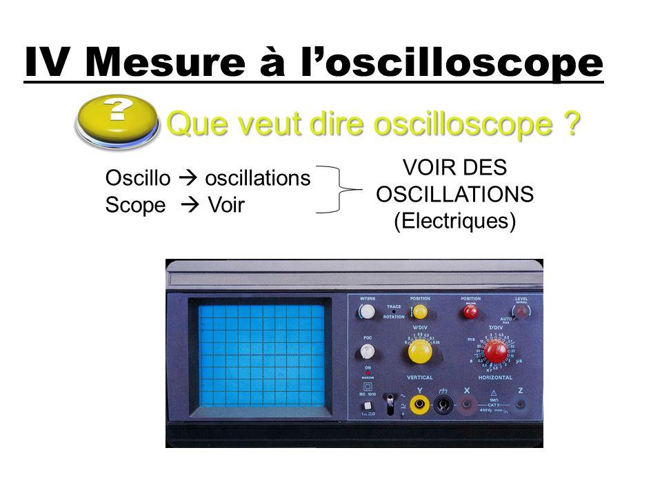 IV Mesure à l'oscilloscope Que veut dire oscilloscope ? Oscillo  oscillations Scope  Voir VOIR DES OSCILLATIONS (Electriques)