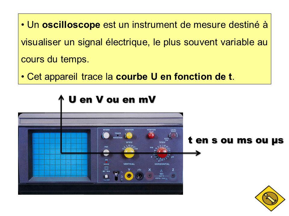 Un oscilloscope est un instrument de mesure destiné à visualiser un signal électrique, le plus souvent variable au cours du temps. Cet appareil trace