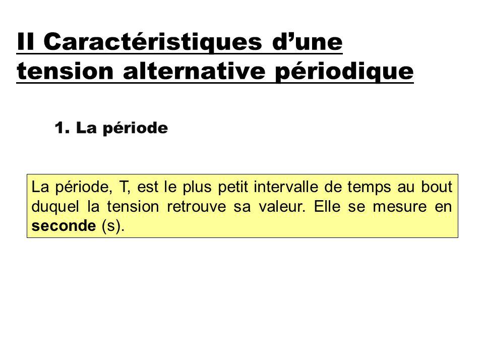 II Caractéristiques d'une tension alternative périodique 1. La période La période, T, est le plus petit intervalle de temps au bout duquel la tension