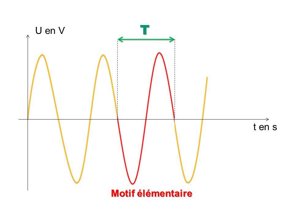 Motif élémentaireT U en V t en s