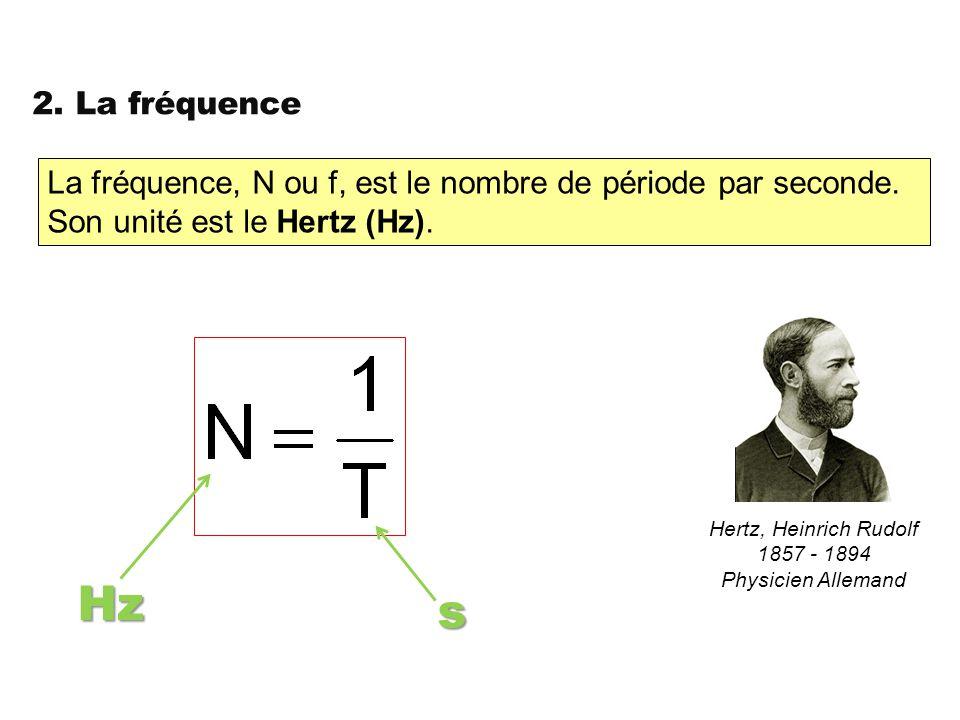 2. La fréquence La fréquence, N ou f, est le nombre de période par seconde. Son unité est le Hertz (Hz). Hertz, Heinrich Rudolf 1857 - 1894 Physicien