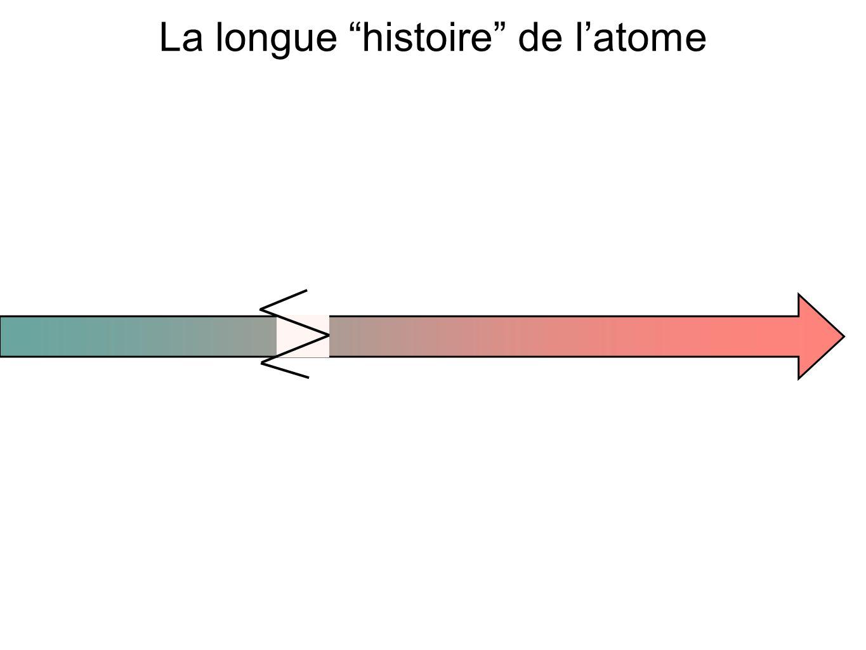 - 400- 34017801880 1910 19301800 Démocrite Aristote Lavoisie r Dalton Thomson Bohr Schrödinge r Naissance de la théorie atomique Abandon de l'atome ; théorie des 4 éléments Théorie moléculaire (Re)naissance de la théorie atomique Découverte de l'électron - Mise en évidence du noyau (Rutherfod) - Modèle planétaire (Niels Bohr) Modèle quantique de l'atome 1850 Farada y La longue histoire de l'atome Etude du courant dans les solutions