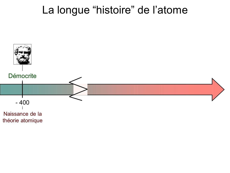 - 400- 340178018801997 1910 19301800 Démocrite Aristote Lavoisier Dalton Thomson Bohr Schrödinger Cohen- Tannoudj i Naissance de la théorie atomique Abandon de l'atome ; théorie des 4 éléments Théorie moléculaire (Re)naissance de la théorie atomique Découverte de l'électron - Mise en évidence du noyau (Rutherfod) - Modèle planétaire (Niels Bohr) Modèle quantique de l'atome Technique de refroidissemen t des atomes 1850 Faraday La longue histoire de l'atome Etude du courant dans les solutions