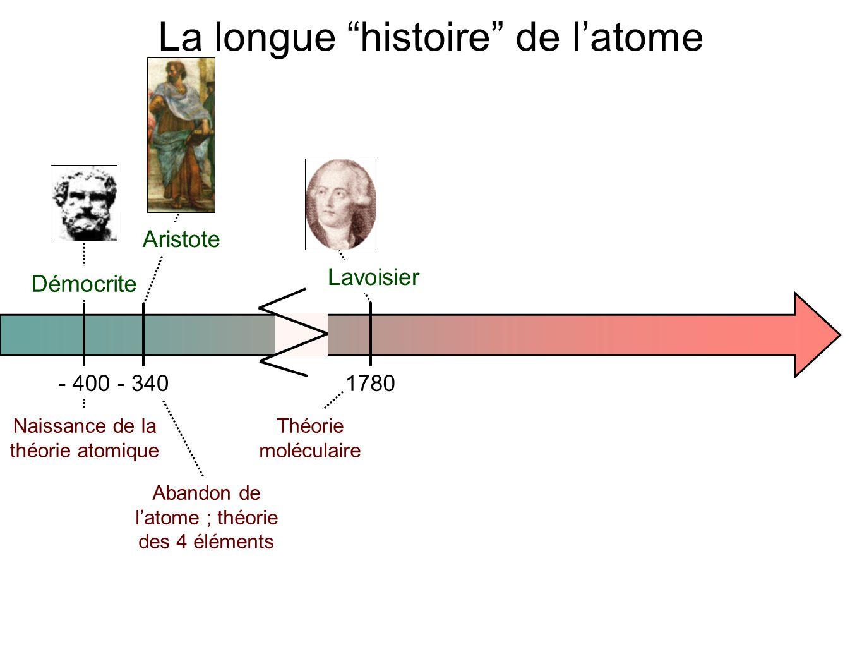 - 400- 34017801800 Démocrite Aristote Lavoisier Dalton Naissance de la théorie atomique Abandon de l'atome ; théorie des 4 éléments Théorie moléculaire (Re)naissance de la théorie atomique La longue histoire de l'atome