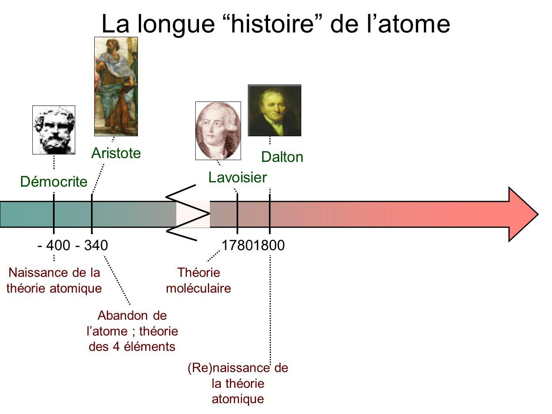 - 400- 34017801800 Démocrite Aristote Lavoisier Dalton Naissance de la théorie atomique Abandon de l'atome ; théorie des 4 éléments Théorie moléculaire (Re)naissance de la théorie atomique 1850 Faraday La longue histoire de l'atome Etude du courant dans les solutions
