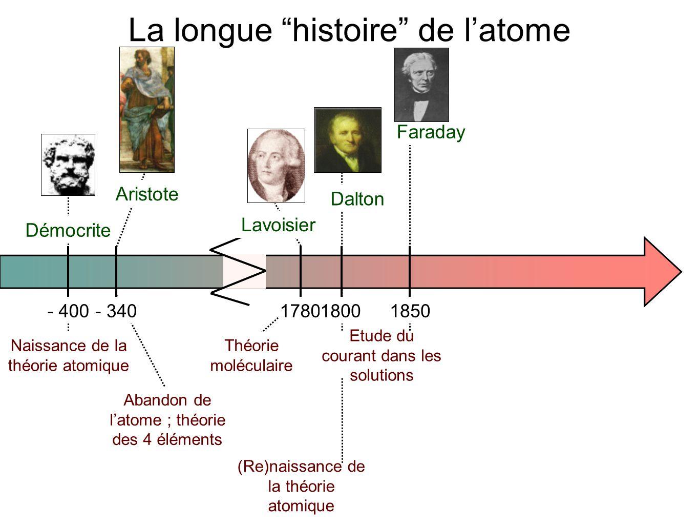 - 400- 340178018801800 Démocrite Aristote Lavoisier Dalton Thomson Naissance de la théorie atomique Abandon de l'atome ; théorie des 4 éléments Théorie moléculaire (Re)naissance de la théorie atomique Découverte de l'électron 1850 Faraday La longue histoire de l'atome Etude du courant dans les solutions