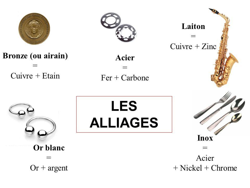 Les alliages Bronze (ou airain) = Cuivre + Etain Laiton = Cuivre + Zinc Or blanc = Or + argent Inox = Acier + Nickel + Chrome Acier = Fer + Carbone LE