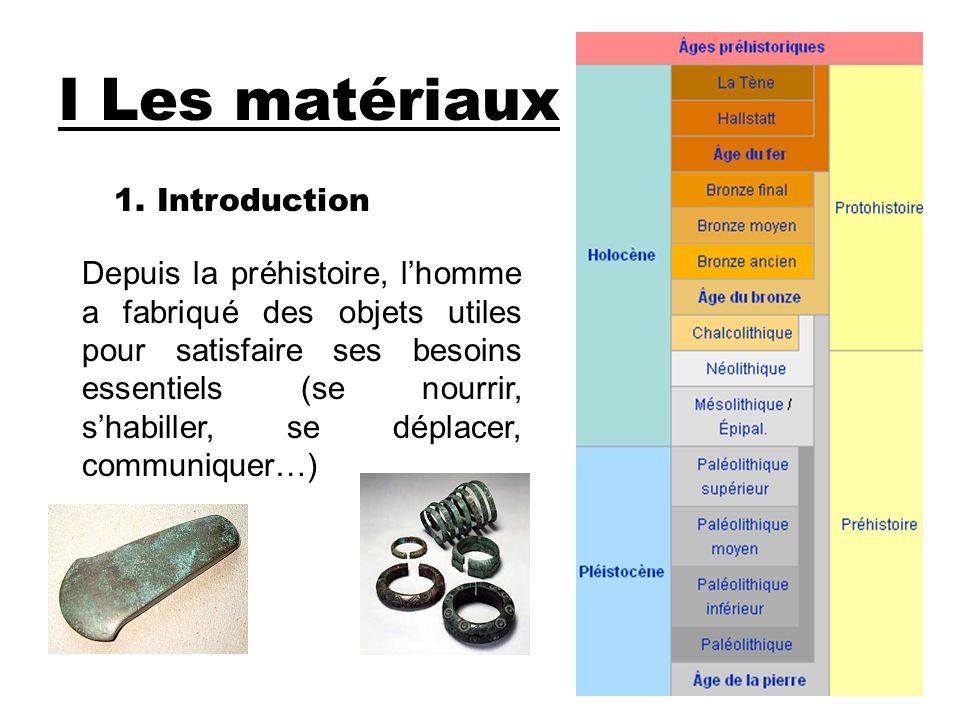 I Les matériaux 1. Introduction Depuis la préhistoire, l'homme a fabriqué des objets utiles pour satisfaire ses besoins essentiels (se nourrir, s'habi